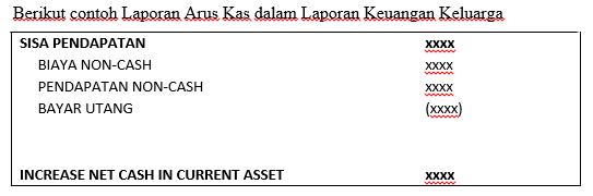 laporan keuangan keluarga - arus kas
