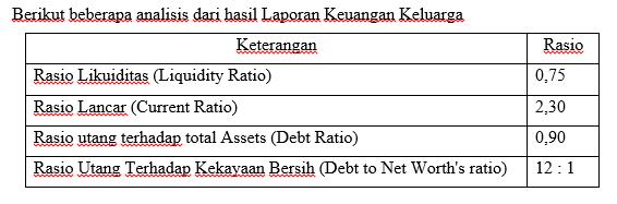 laporan keuangan keluarga - hasil analisis